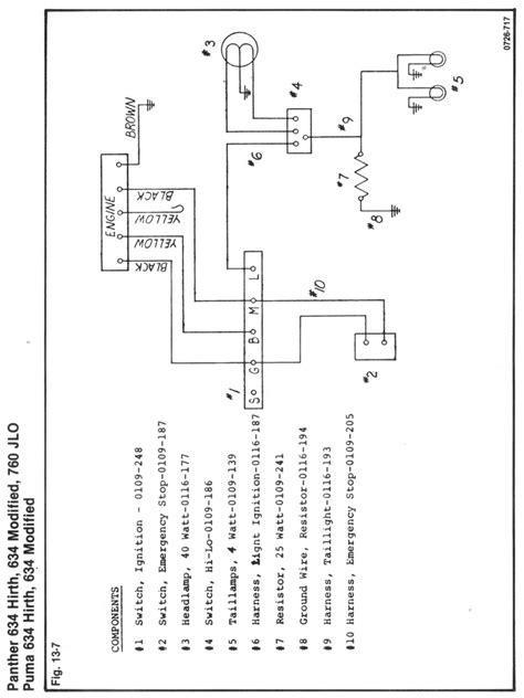 arctic cat 440 engine wiring diagram arctic cat snowmobile wiring diagram wiring diagram odicis