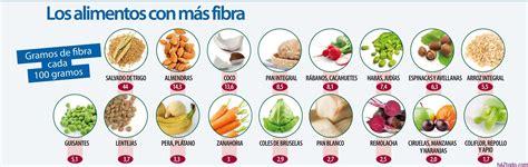 alimentos laxantes rapidos alimentos laxantes eficaces contra el estre 241 imiento