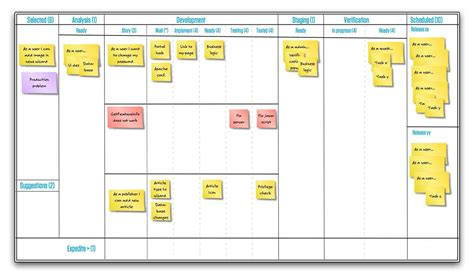 Kanban Card Template Excel by Kanban Excel Template Qualads