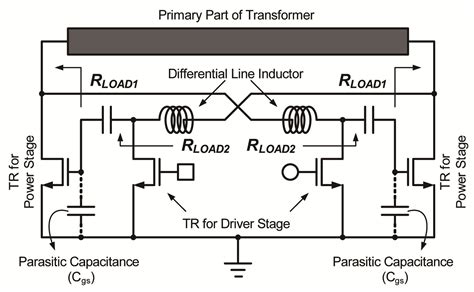 inductor differential power line inductor design 28 images inductor circuit schematic generator schematic elsavadorla