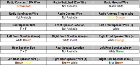 2014 ford focus car stereo wiring diagram radiobuzz48