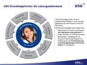 Usu It Service Desk Usu Knowledgecenter Im It Service Desk