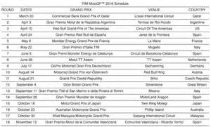 Motogp Schedule Bein Sports Is The New Home Of Motogp World Chionship