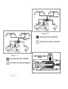 Brake System For Forklift Service Brake And Inching System