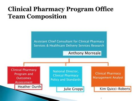 Pharmacy Consulting Mba by Ppt New Chief Orientation Clinical Pharmacy Program