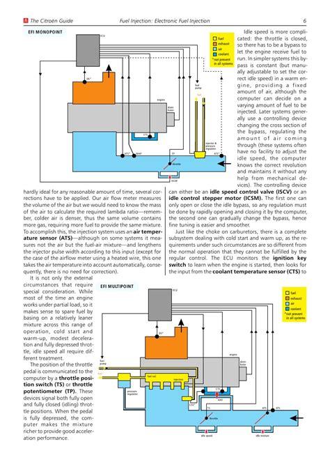citroen c3 towbar wiring diagram wiring diagram wiring