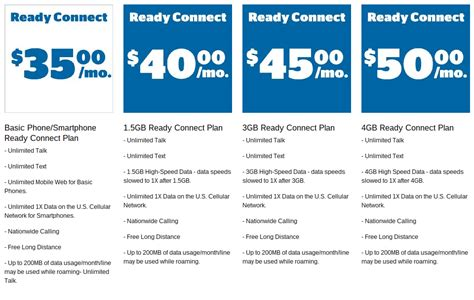 best cellular plans us cellular phone plans 28 images us cellular prepaid
