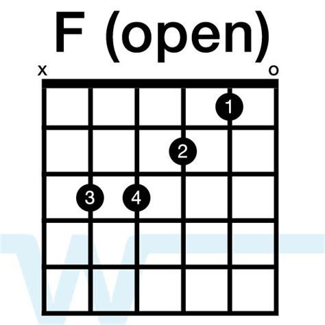 master the f chord 4 easy steps electric acoustic guitar lessons how to play f chord on guitar with capo howsto co