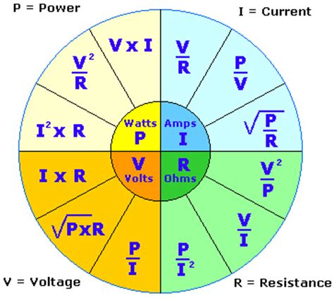 resistance calculator voltage and current electric power calculations