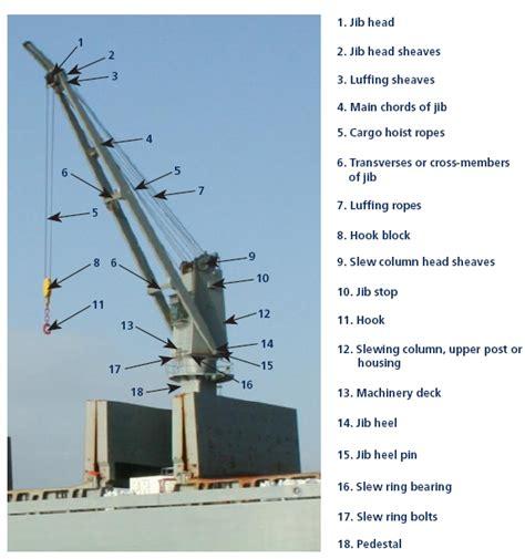 pedestal jib crane 1t deck marine pedestal crane ship deck cranes offshore