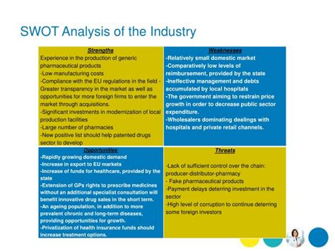 Mba Swot Analysis Of Pharmaceutical Industry by Ppt Potential M A In Bulgarian Pharmaceutical Industry