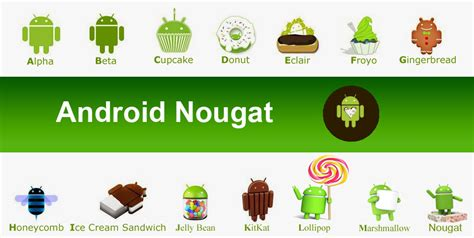 android versions and names colblog