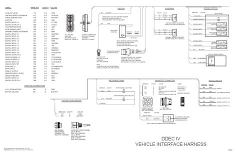 ddec 6 wiring diagram pdf cummins wiring diagram wiring