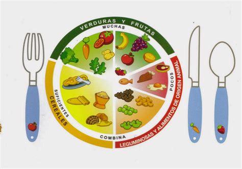 el plato del buen comer come saludable sin sacrificios obesidad en los menores de edad plato del bien comer