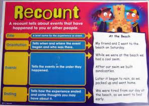 Personal Recount Essay Structure by 15 Meaningful Recount Prompts For Secondary Students Edgalaxy Cool Stuff For Nerdy Teachers