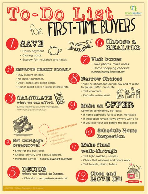housing tips first time homebuyer checklist infographic tommy realtor