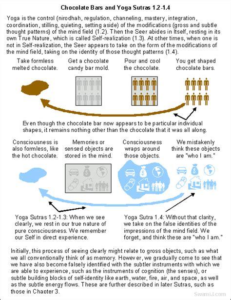 yoga sutras yoga abhyasa ashram