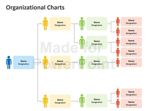 editable org chart template organization chart in powerpoint editable templates