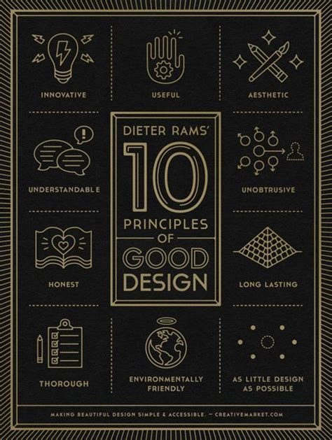 poster design layout principles 21 best analysis poster design images on pinterest