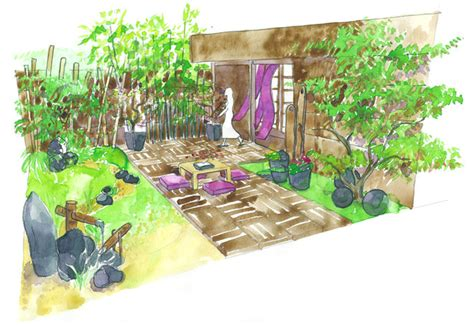Amenager Son Jardin Feng Shui