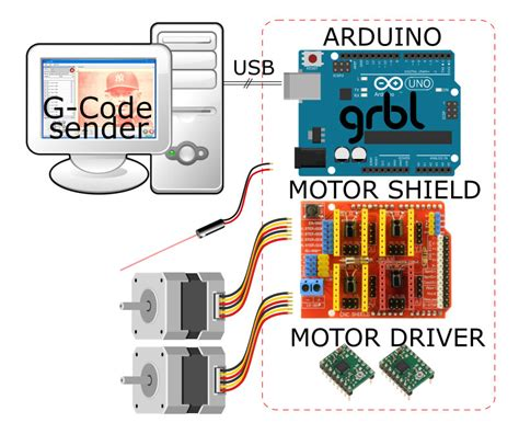 arduino nano dew controller pro diy download lasergrbl free laser engraving