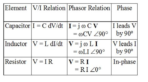 resistor and capacitor relationship resistor and capacitor relationship 28 images the relationship between capacitors and
