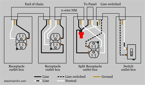 diagram for wiring outlets series electrical wiring