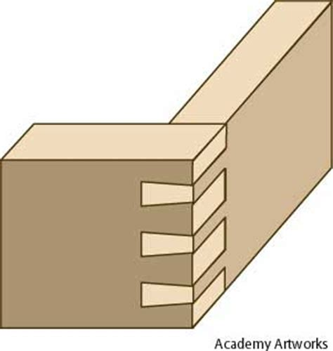 Drawer Definition by Dovetail Dictionary Definition Dovetail Defined