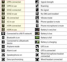 mobile symbols meaning of 2g 3g e h h 4g g