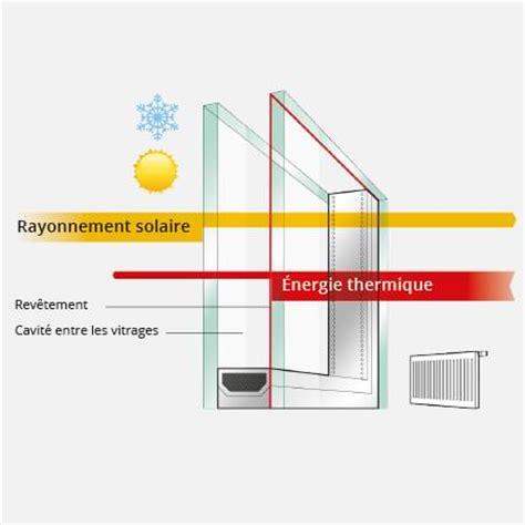 coefficient thermique vitrage facteur b 187 coefficient d ombrage fen 234 tre solaire