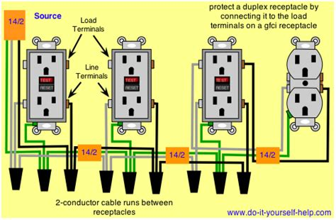 electrical can i add a standard receptacle on a gfci
