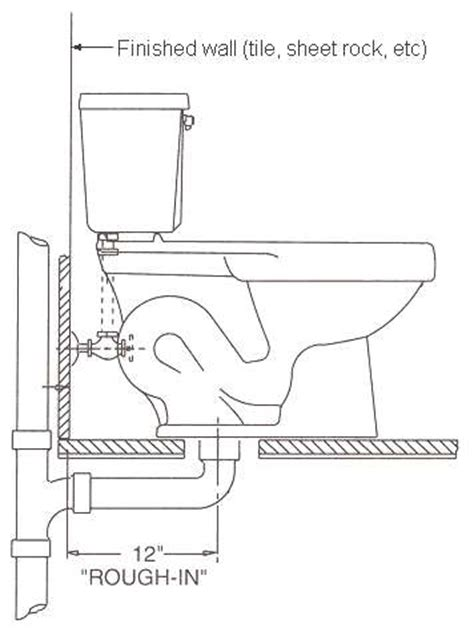 Toilet Plumbing Size by Plumbingsupply