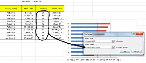 chart creator create gantt chart and flow using excel with sle file