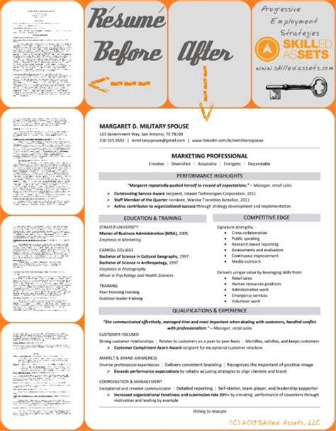 Spouse Resume by R 233 Sum 233 Before After Exle Margaret D