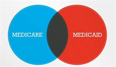 cms better than medicare vs medicaid what you need to dailycaring