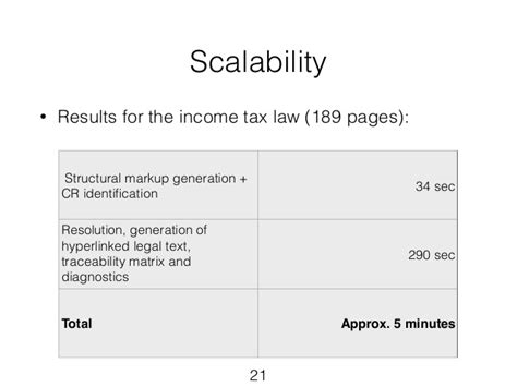 section 94 7 of income tax act automated detection and resolution of legal cross references