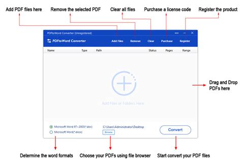 convert pdf to word tutorial tutorial how to convert pdf documents to word formats