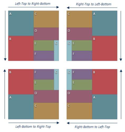 layout algorithm javascript documentation 17 2 devextreme html5 javascript tree map