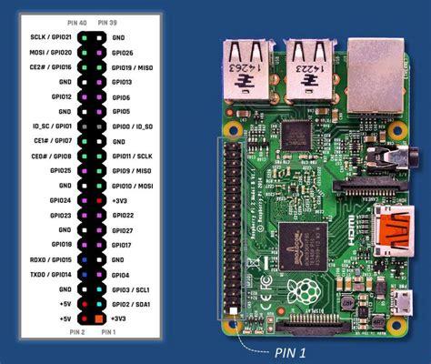 raspberry pi gpio explained element raspberry pi
