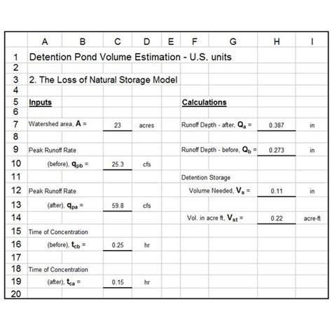 Detention Pond Design Spreadsheet by Excel Formulas For Calculating The Volume Of Water