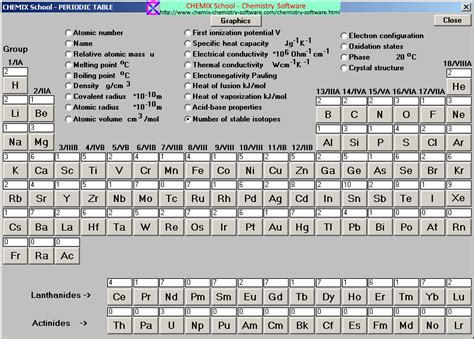 printable periodic table isotopes oxidation number periodic table periodic table with