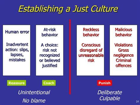 just culture algorithm flowchart health care just culture algorithm flow chart pictures to