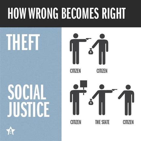 Social Justice Memes - meme illlustrates difference between theft and social justice