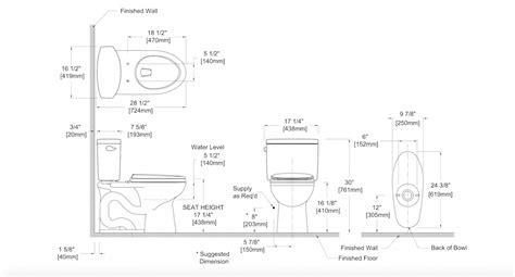 eco toilet dimensions toto drake specs bruin blog