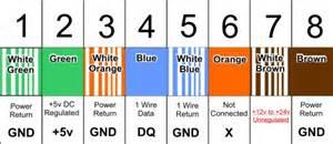rj45 color code rj45 wiring rj45 free engine image for user manual