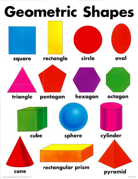 list the different shapes ofthe face used inthe shape below identifying shapes