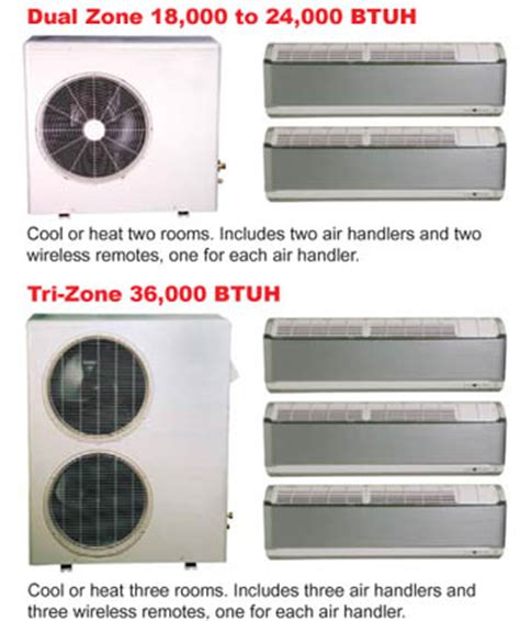 country comfort heating and air comfort aire ductless town country heating supply inc