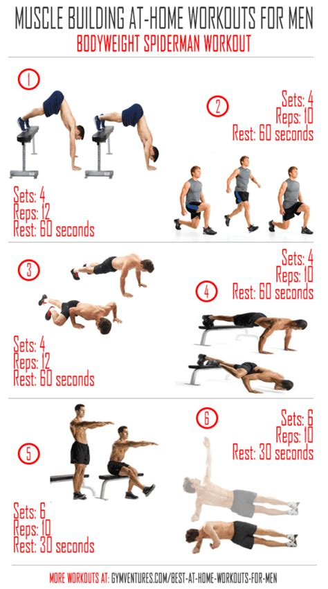 home workout plans men at home workouts for men 10 muscle building workouts