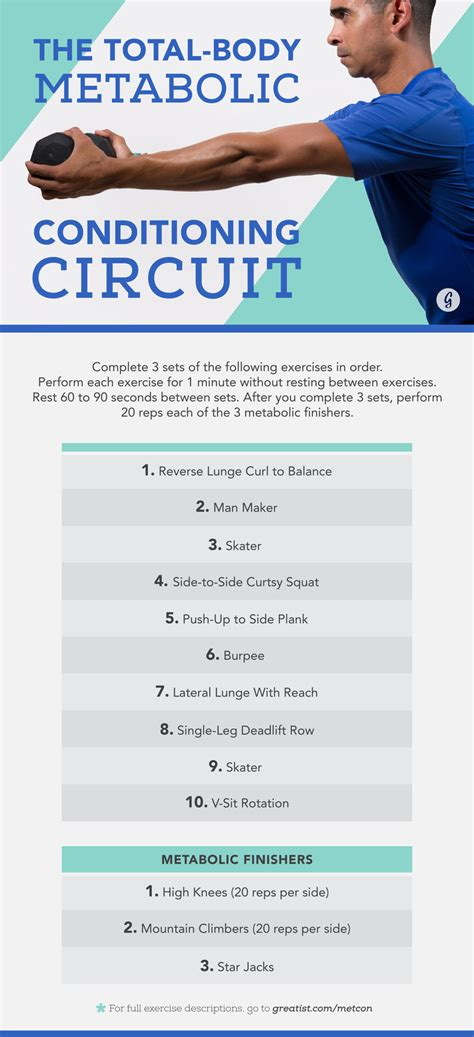 metcon3 interval home workout greatist