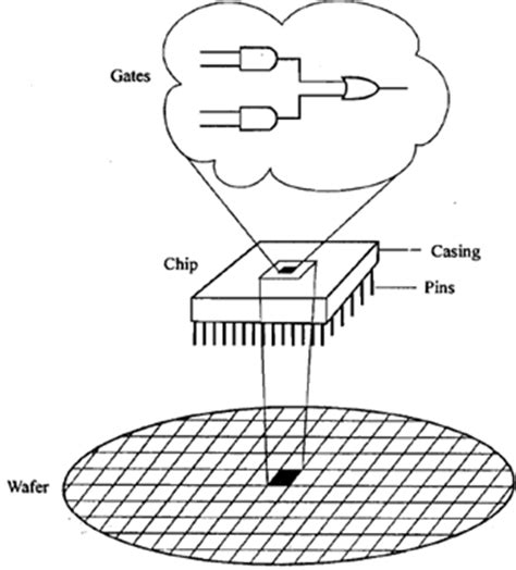 the integrated circuit explained the integrated circuit explained 28 images a brief history of computers of pakistan